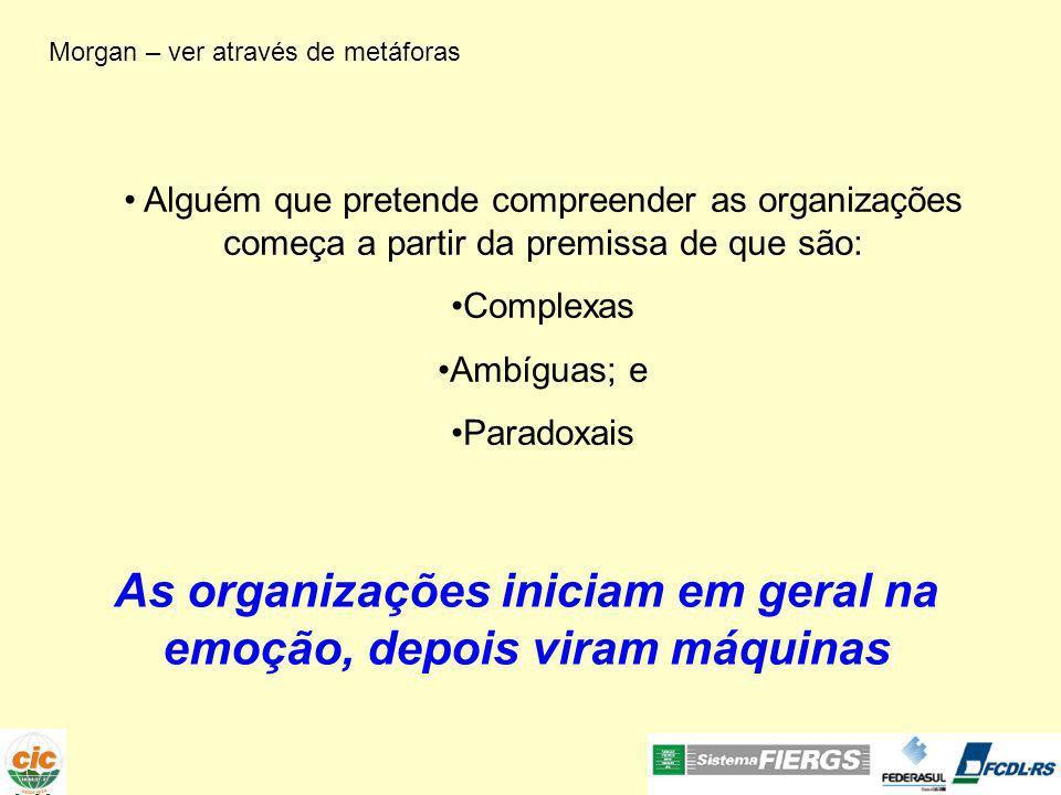 Morgan – ver através de metáforas Alguém que pretende compreender as organizações começa a partir da premissa de que são: Complexas Ambíguas; e Paradoxais As organizações iniciam em geral na emoção, depois viram máquinas