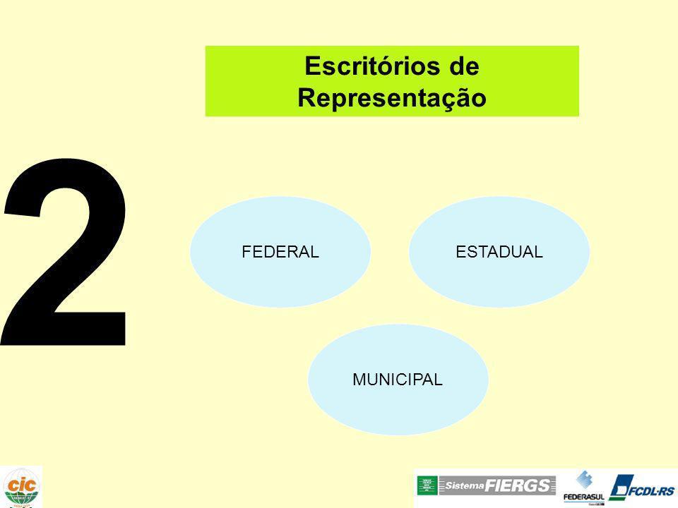 2 Escritórios de Representação FEDERALESTADUAL MUNICIPAL