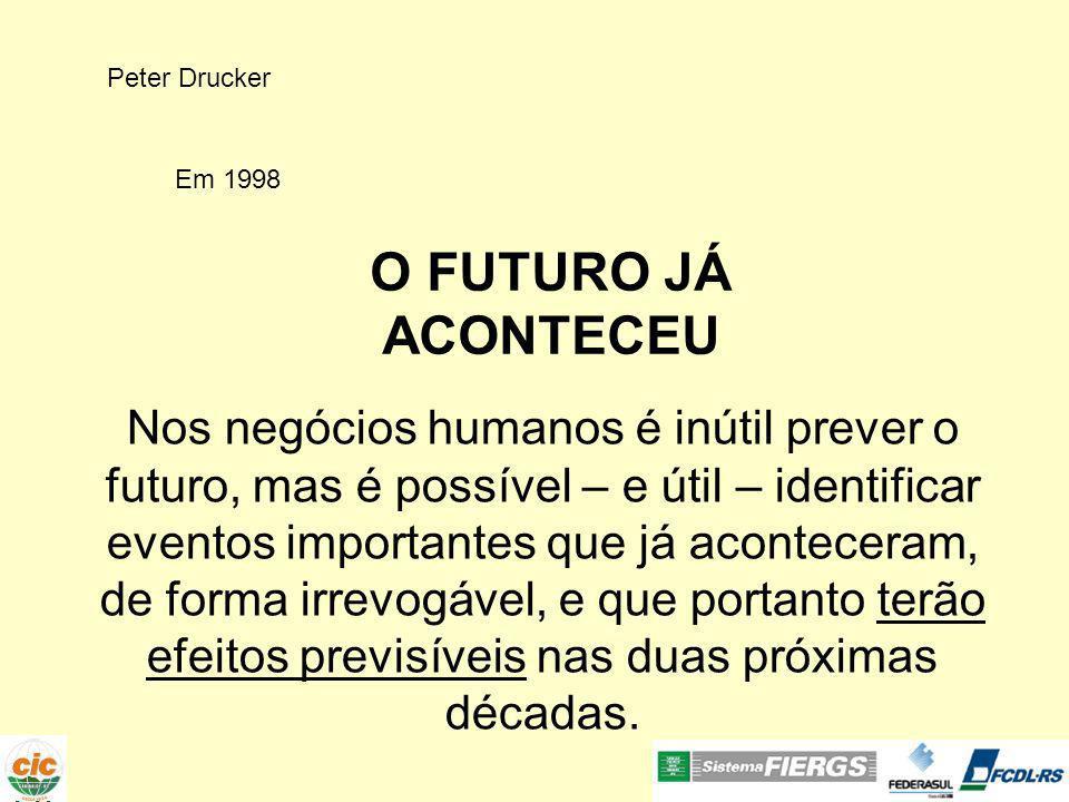 Peter Drucker Em 1998 O FUTURO JÁ ACONTECEU Nos negócios humanos é inútil prever o futuro, mas é possível – e útil – identificar eventos importantes que já aconteceram, de forma irrevogável, e que portanto terão efeitos previsíveis nas duas próximas décadas.