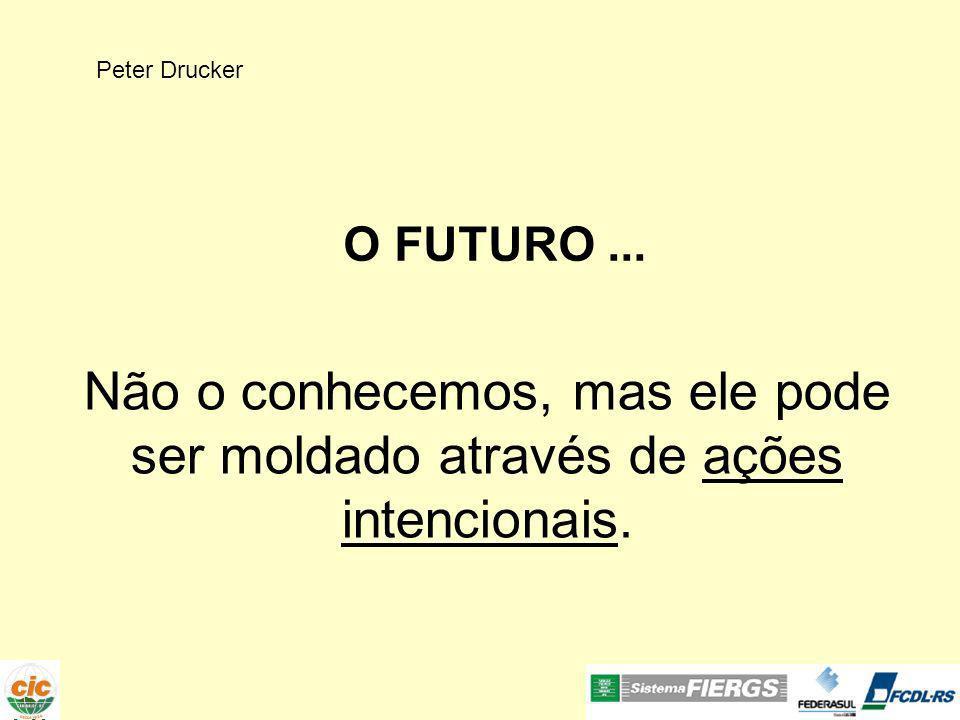 Peter Drucker O FUTURO... Não o conhecemos, mas ele pode ser moldado através de ações intencionais.