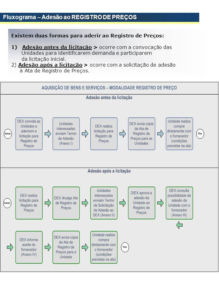 Existem duas formas para aderir ao Registro de Preços: 1)Adesão antes da licitação > ocorre com a convocação das Unidades para identificarem demanda e
