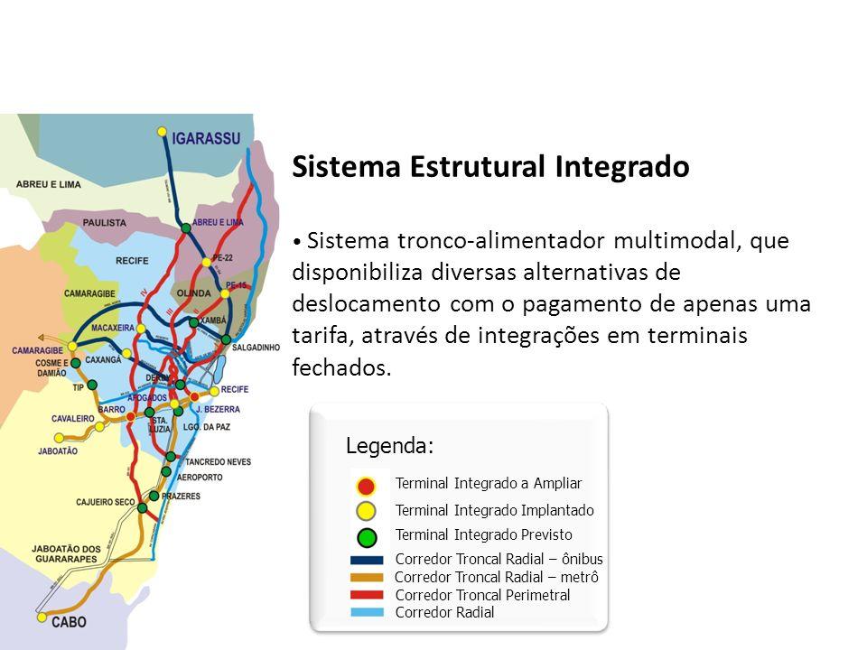 Sistema Estrutural Integrado Sistema tronco-alimentador multimodal, que disponibiliza diversas alternativas de deslocamento com o pagamento de apenas uma tarifa, através de integrações em terminais fechados.