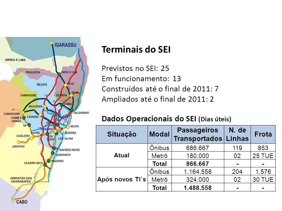 Terminais do SEI Previstos no SEI: 25 Em funcionamento: 13 Construídos até o final de 2011: 7 Ampliados até o final de 2011: 2 Dados Operacionais do SEI (Dias úteis) SituaçãoModal Passageiros Transportados N.