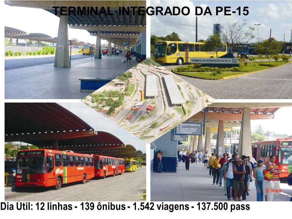 Dia Útil: 12 linhas - 139 ônibus - 1.542 viagens - 137.500 pass TERMINAL INTEGRADO DA PE-15