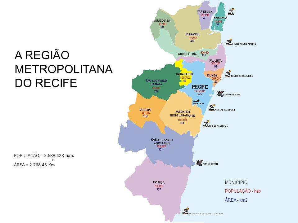 MUNICÍPIO POPULAÇÃO - hab ÁREA - km2 A REGIÃO METROPOLITANA DO RECIFE POPULAÇÃO = 3.688.428 hab.