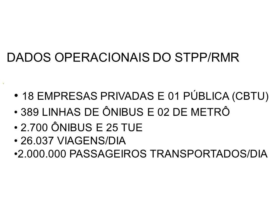DADOS OPERACIONAIS DO STPP/RMR.