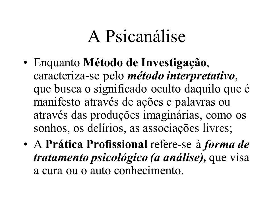 A Psicanálise Enquanto Método de Investigação, caracteriza-se pelo método interpretativo, que busca o significado oculto daquilo que é manifesto atrav