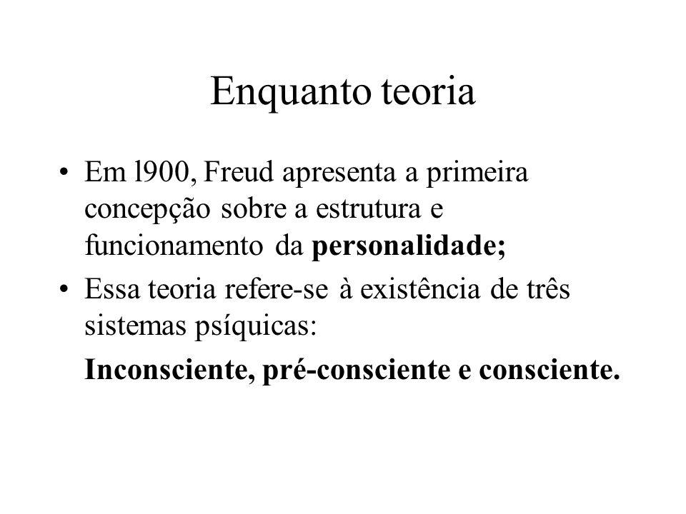 Enquanto teoria Em l900, Freud apresenta a primeira concepção sobre a estrutura e funcionamento da personalidade; Essa teoria refere-se à existência de três sistemas psíquicas: Inconsciente, pré-consciente e consciente.