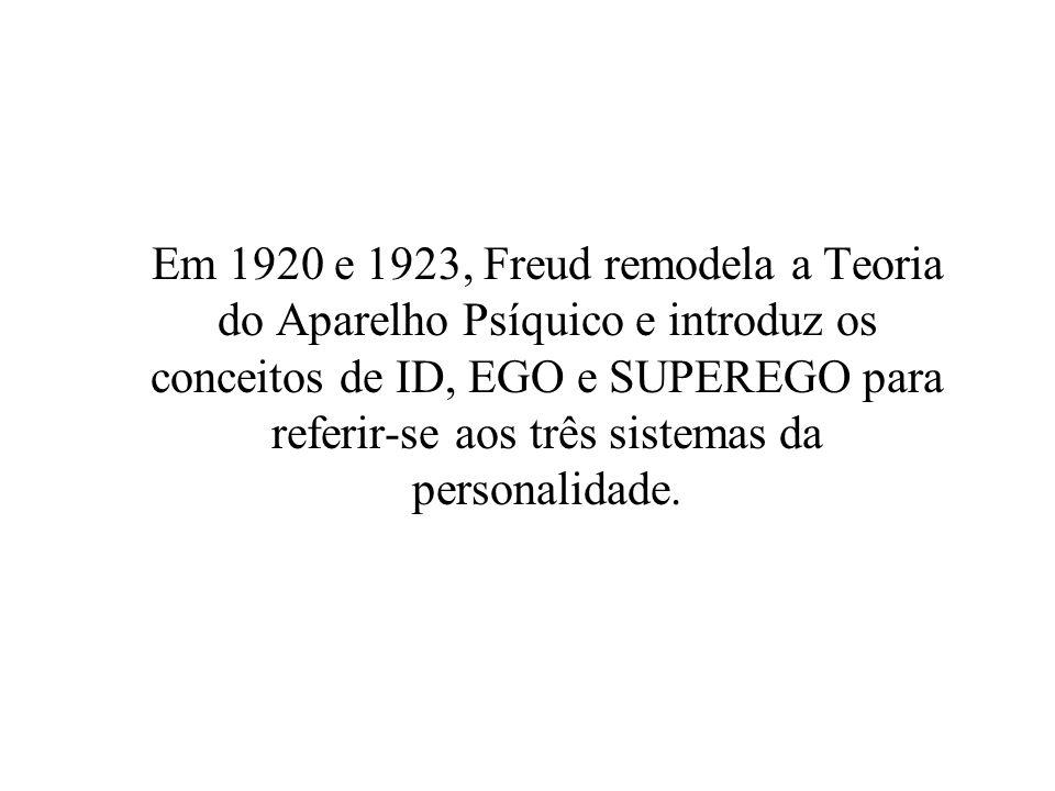 Em 1920 e 1923, Freud remodela a Teoria do Aparelho Psíquico e introduz os conceitos de ID, EGO e SUPEREGO para referir-se aos três sistemas da person