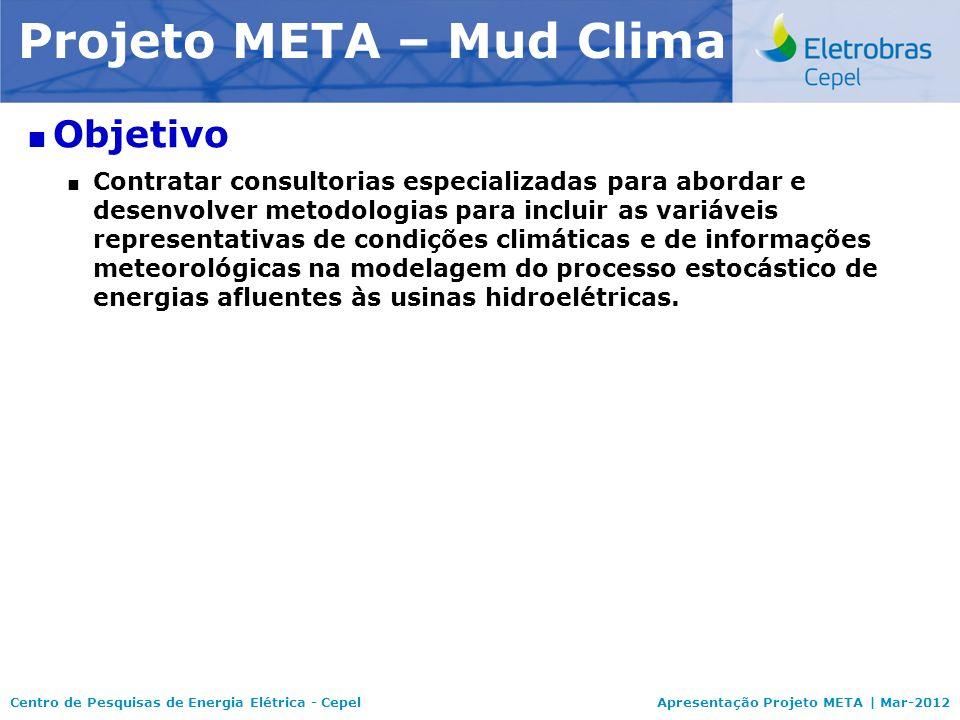 Centro de Pesquisas de Energia Elétrica - CepelApresentação Projeto META | Mar-2012 Modelo NEWAVE Objetivo Contratar consultorias especializadas para