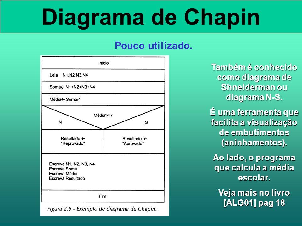 Diagrama de Chapin Pouco utilizado. Também é conhecido como diagrama de Shneiderman ou diagrama N-S. É uma ferramenta que facilita a visualização de e