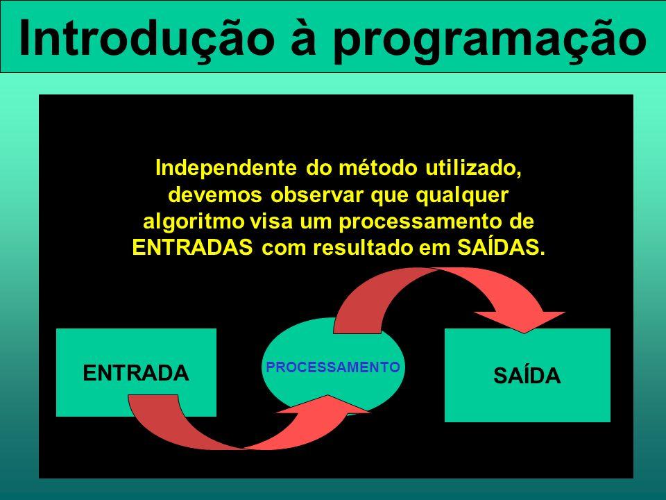 Introdução à programação Independente do método utilizado, devemos observar que qualquer algoritmo visa um processamento de ENTRADAS com resultado em SAÍDAS.