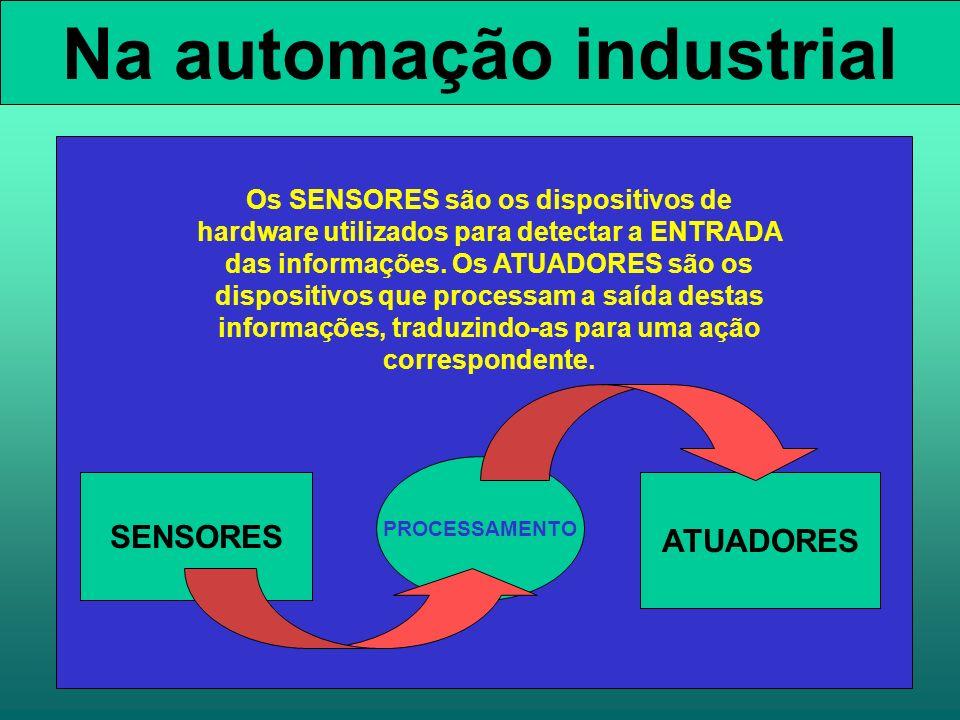 Na automação industrial SENSORES PROCESSAMENTO ATUADORES Os SENSORES são os dispositivos de hardware utilizados para detectar a ENTRADA das informações.