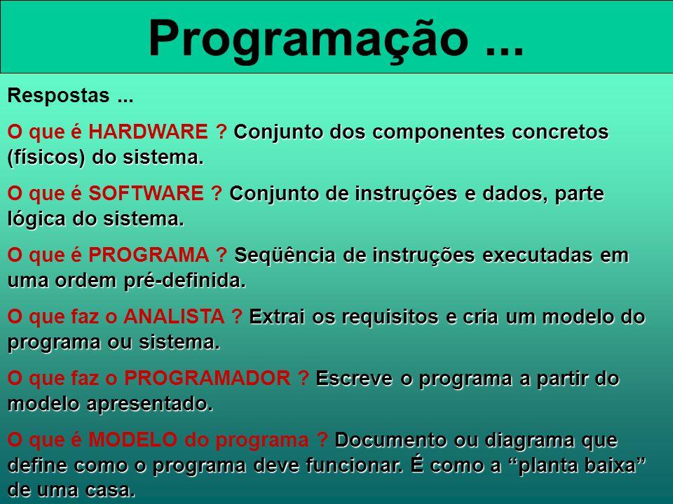 Programação... Respostas... Conjunto dos componentes concretos (físicos) do sistema. O que é HARDWARE ? Conjunto dos componentes concretos (físicos) d