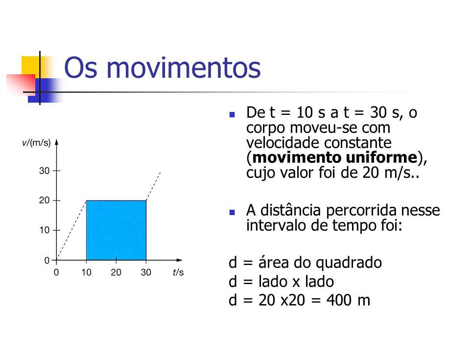 Os movimentos De t = 10 s a t = 30 s, o corpo moveu-se com velocidade constante (movimento uniforme), cujo valor foi de 20 m/s..