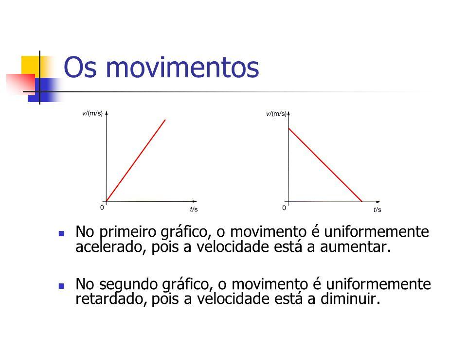 Os movimentos No primeiro gráfico, o movimento é uniformemente acelerado, pois a velocidade está a aumentar.