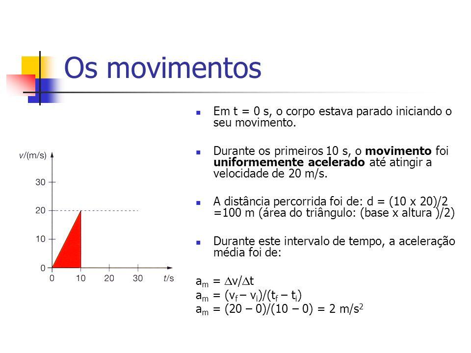 Os movimentos Em t = 0 s, o corpo estava parado iniciando o seu movimento.