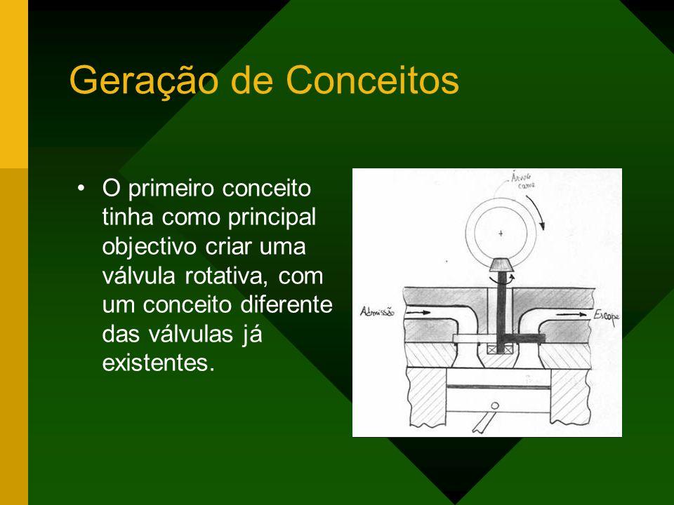 Geração de Conceitos O primeiro conceito tinha como principal objectivo criar uma válvula rotativa, com um conceito diferente das válvulas já existentes.