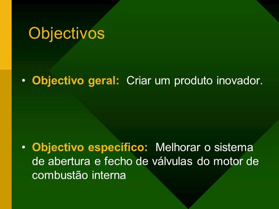 Objectivos Objectivo geral: Criar um produto inovador.