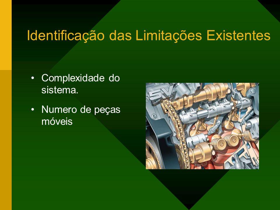 Identificação das Limitações Existentes Complexidade do sistema. Numero de peças móveis