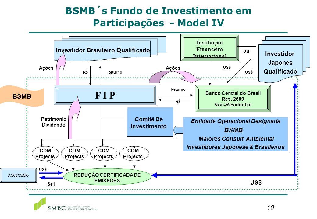 10 R$ CDM Projects Comitê De Investimento R$ US$ BSMB´s Fundo de Investimento em Participações - Model IV F I P Instituição Financeira Internacional R