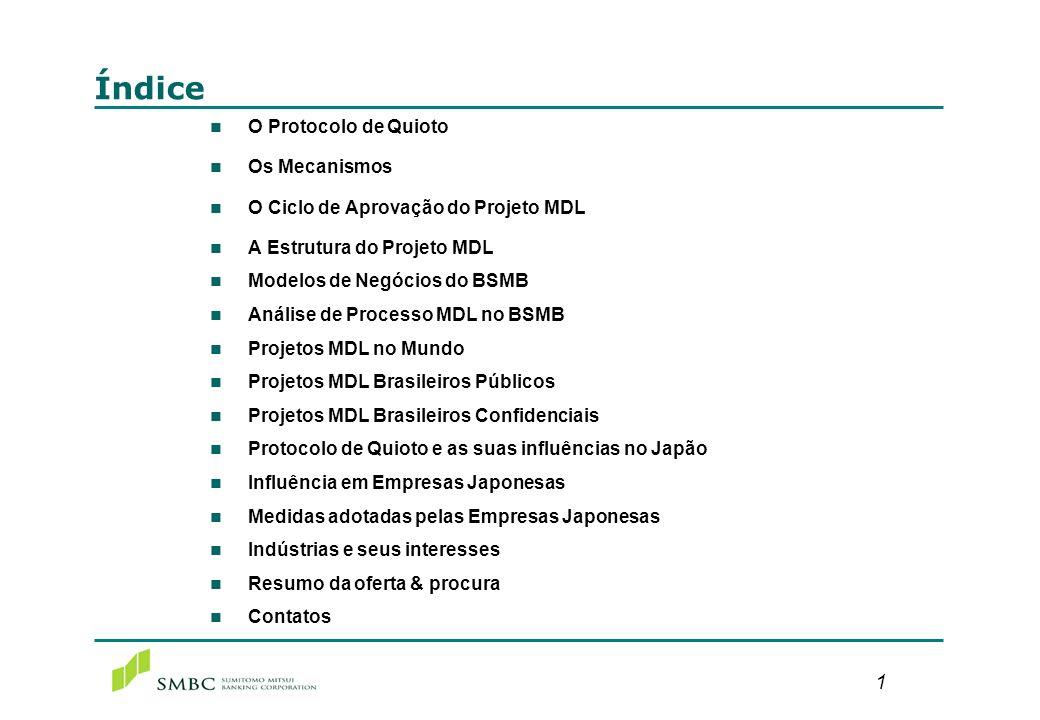 1 Índice n O Protocolo de Quioto n Os Mecanismos n O Ciclo de Aprovação do Projeto MDL n A Estrutura do Projeto MDL n Modelos de Negócios do BSMB n An