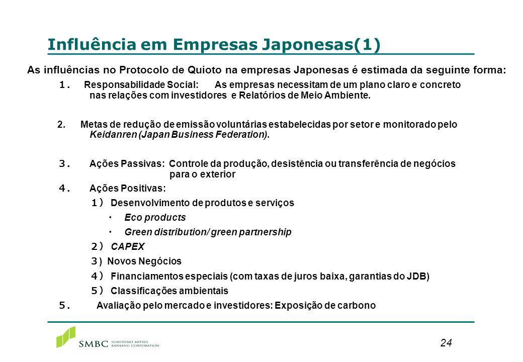 24 Influência em Empresas Japonesas(1) Responsabilidade Social: As empresas necessitam de um plano claro e concreto nas relações com investidores e Re