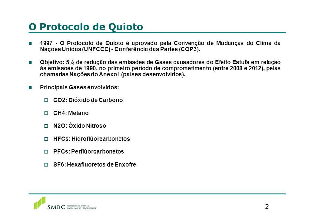 33 Elétrico (4 Associations)18 milhões de toneladas Nível de Necessidade: Baixo-intermediário Necessidade varia de empresa para empresa.
