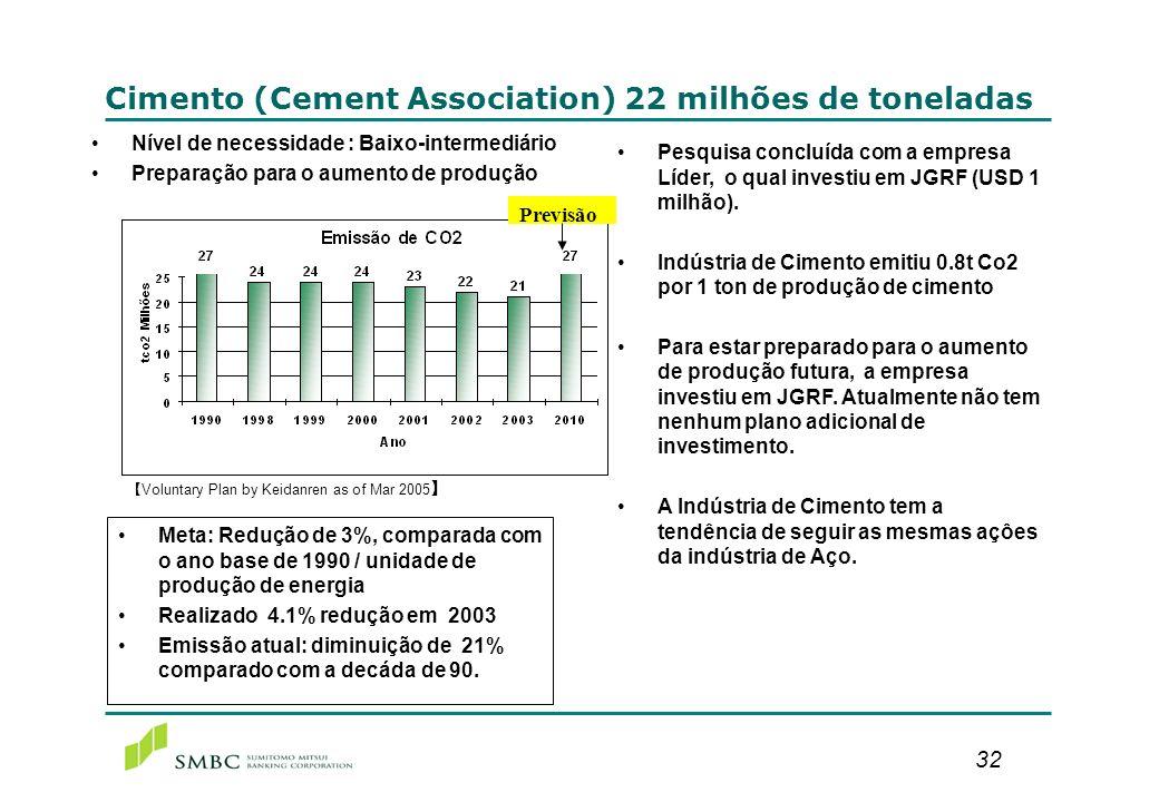 32 Cimento (Cement Association) 22 milhões de toneladas Nível de necessidade : Baixo-intermediário Preparação para o aumento de produção Meta: Redução