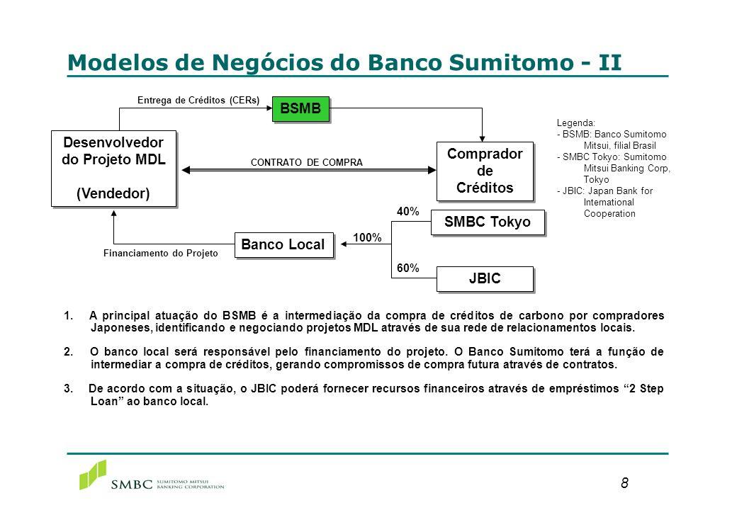 8 1. A principal atuação do BSMB é a intermediação da compra de créditos de carbono por compradores Japoneses, identificando e negociando projetos MDL