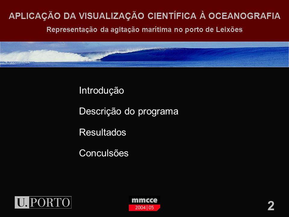 2 APLICAÇÃO DA VISUALIZAÇÃO CIENTÍFICA À OCEANOGRAFIA Representação da agitação marítima no porto de Leixões Introdução Descrição do programa Resultados Conculsões