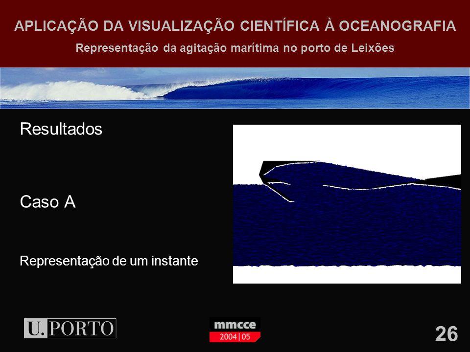 26 APLICAÇÃO DA VISUALIZAÇÃO CIENTÍFICA À OCEANOGRAFIA Representação da agitação marítima no porto de Leixões Resultados Caso A Representação de um instante
