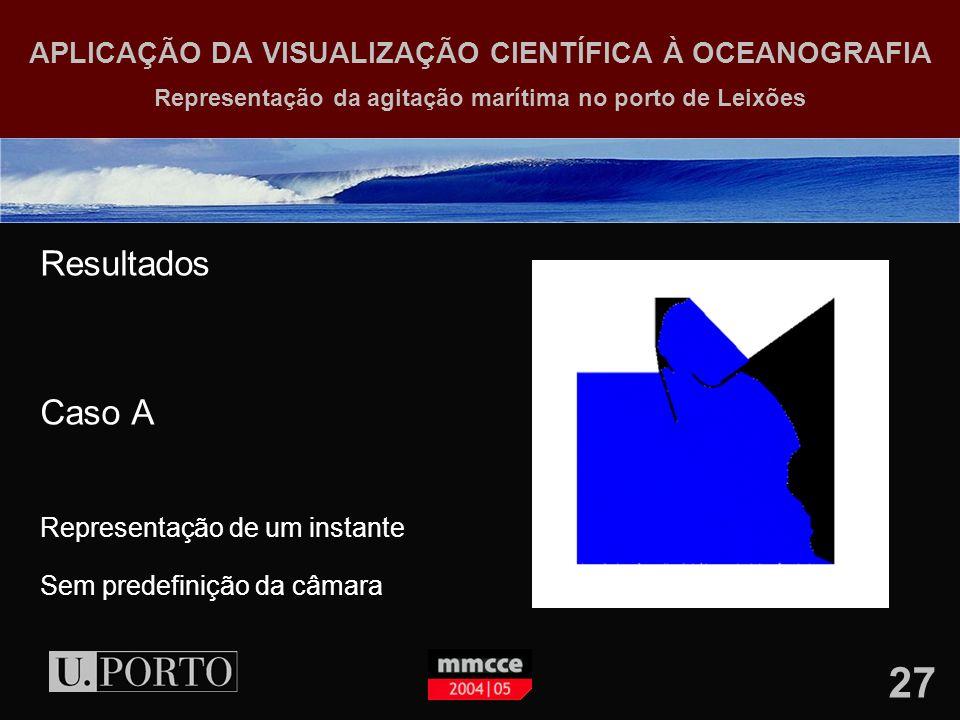 27 APLICAÇÃO DA VISUALIZAÇÃO CIENTÍFICA À OCEANOGRAFIA Representação da agitação marítima no porto de Leixões Resultados Caso A Representação de um instante Sem predefinição da câmara