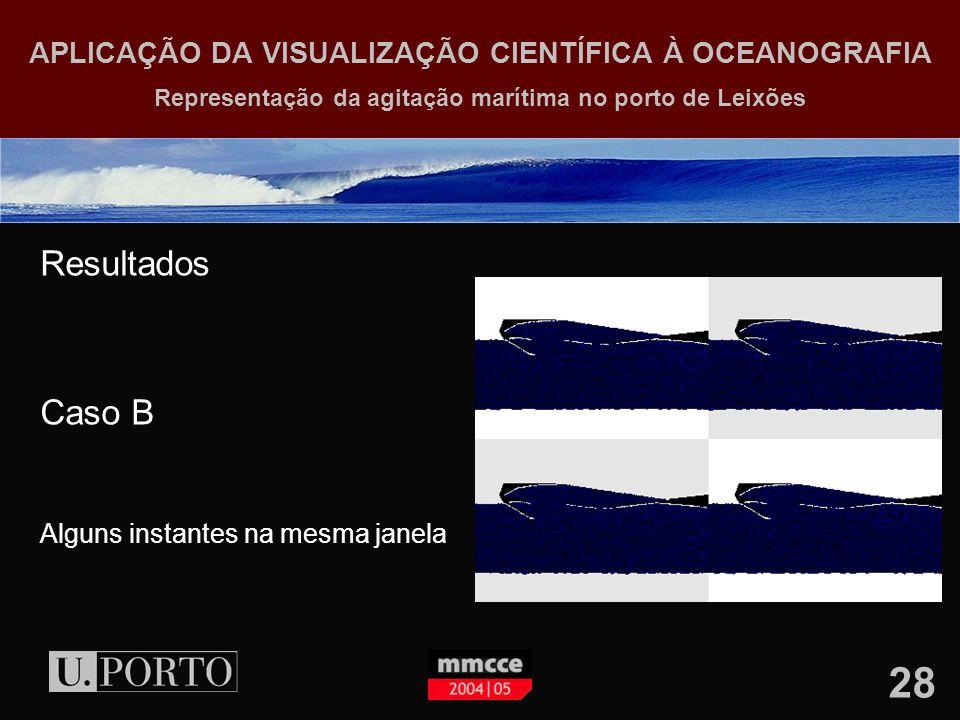 28 APLICAÇÃO DA VISUALIZAÇÃO CIENTÍFICA À OCEANOGRAFIA Representação da agitação marítima no porto de Leixões Resultados Caso B Alguns instantes na mesma janela