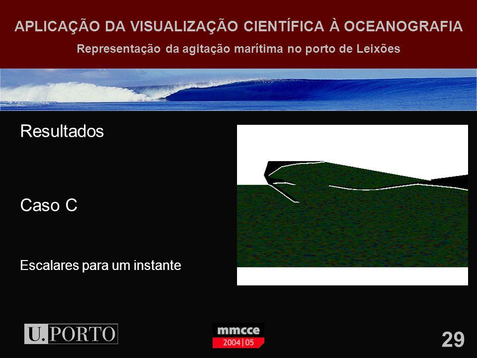29 APLICAÇÃO DA VISUALIZAÇÃO CIENTÍFICA À OCEANOGRAFIA Representação da agitação marítima no porto de Leixões Resultados Caso C Escalares para um instante