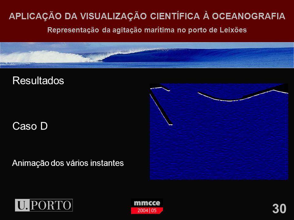 30 APLICAÇÃO DA VISUALIZAÇÃO CIENTÍFICA À OCEANOGRAFIA Representação da agitação marítima no porto de Leixões Resultados Caso D Animação dos vários instantes