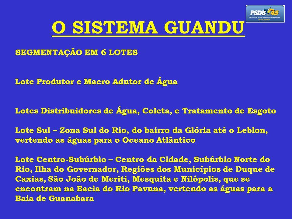 O SISTEMA GUANDU SEGMENTAÇÃO EM 6 LOTES Lote Produtor e Macro Adutor de Água Lotes Distribuidores de Água, Coleta, e Tratamento de Esgoto Lote Sul – Z
