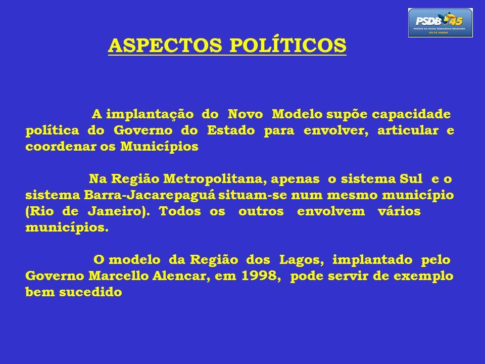 ASPECTOS POLÍTICOS A implantação do Novo Modelo supõe capacidade política do Governo do Estado para envolver, articular e coordenar os Municípios Na R