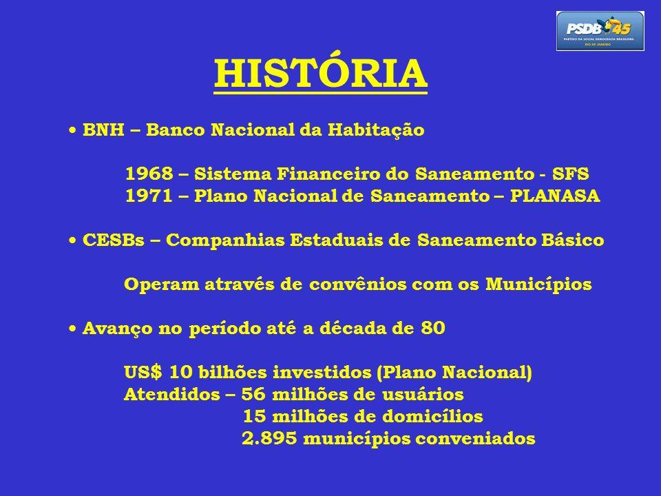 HISTÓRIA BNH – Banco Nacional da Habitação 1968 – Sistema Financeiro do Saneamento - SFS 1971 – Plano Nacional de Saneamento – PLANASA CESBs – Companh
