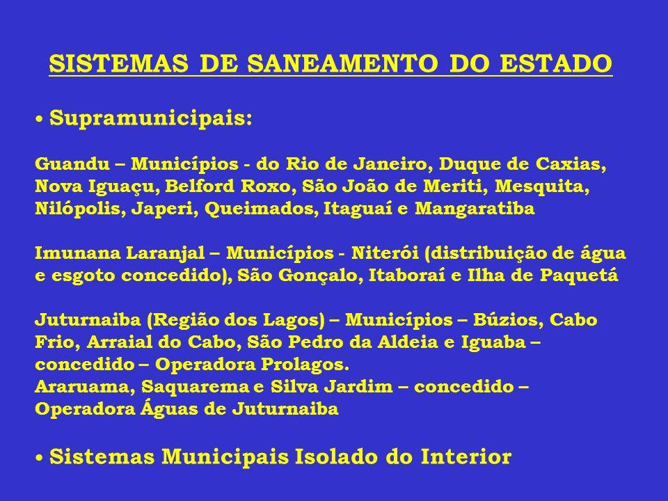 SISTEMAS DE SANEAMENTO DO ESTADO Supramunicipais: Guandu – Municípios - do Rio de Janeiro, Duque de Caxias, Nova Iguaçu, Belford Roxo, São João de Mer