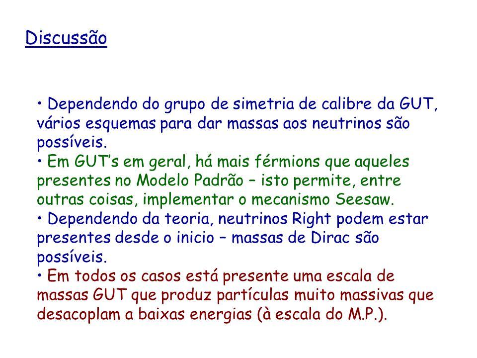 Discussão Dependendo do grupo de simetria de calibre da GUT, vários esquemas para dar massas aos neutrinos são possíveis. Em GUTs em geral, há mais fé