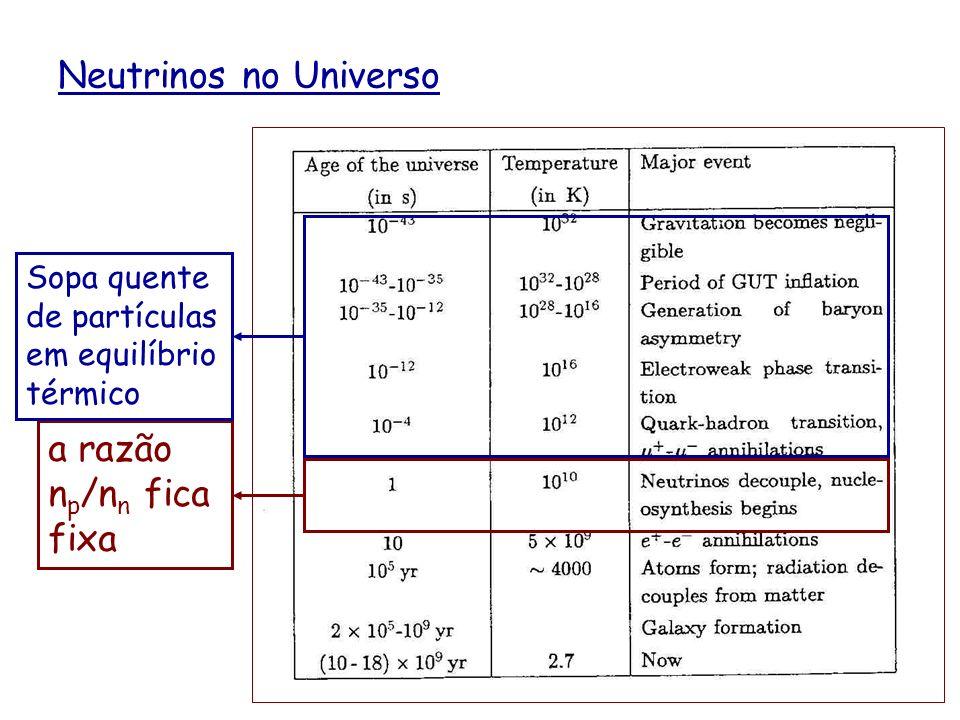 Neutrinos no Universo Neutrinos no Universo primordial estão em equilíbrio térmico com o resto das partículas. O equilíbrio térmico é mantido através