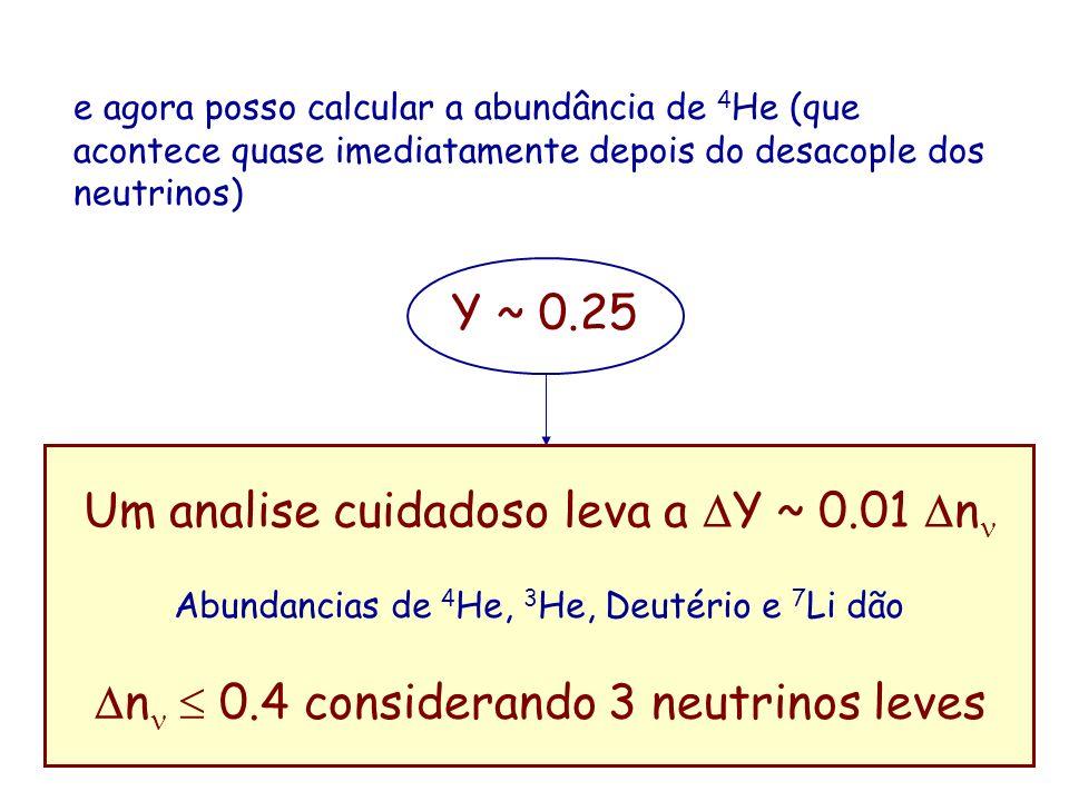 Se neutrinos desacoplam a T ~ 1 MeV ~ 10 10 K, levando em conta que para um gás não relativista resulta e agora posso calcular a abundância de 4 He (q