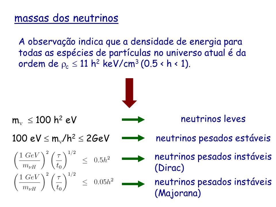 massas dos neutrinos A observação indica que a densidade de energia para todas as espécies de partículas no universo atual é da ordem de c 11 h 2 keV/