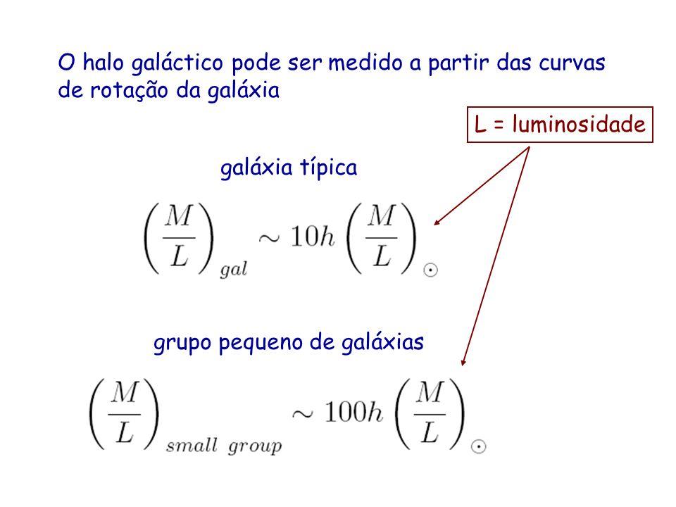 O halo galáctico pode ser medido a partir das curvas de rotação da galáxia galáxia típica grupo pequeno de galáxias L = luminosidade