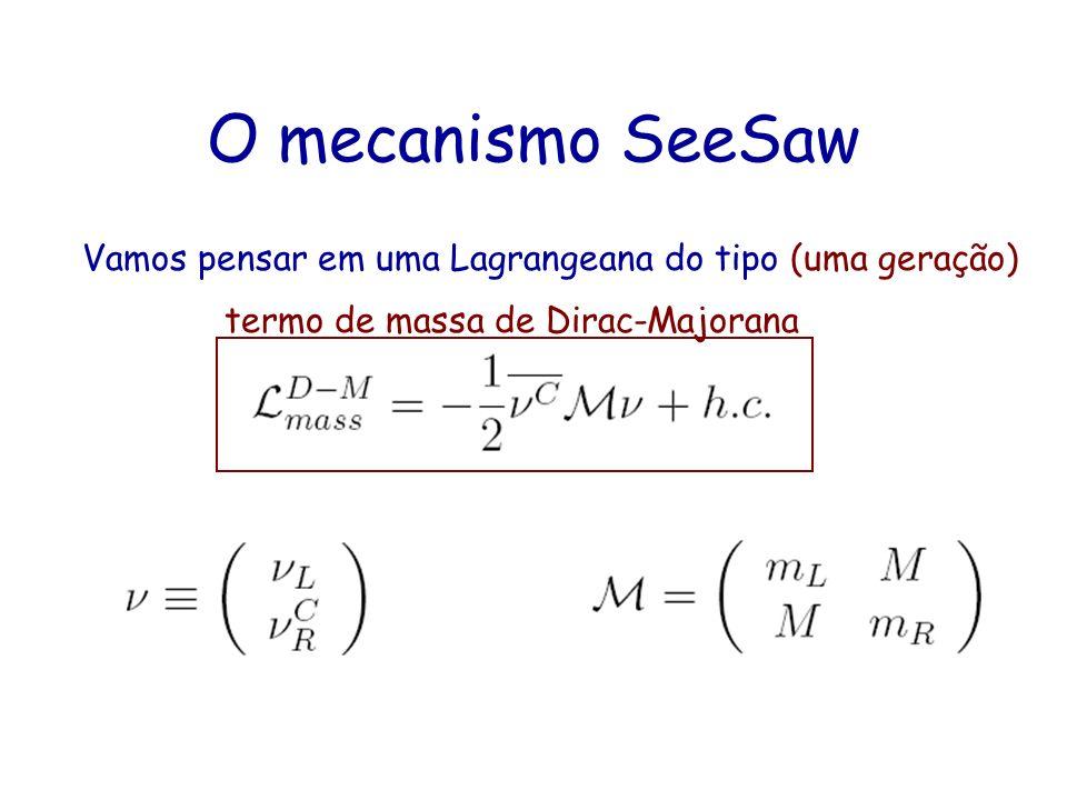 O mecanismo SeeSaw Vamos pensar em uma Lagrangeana do tipo (uma geração) Termo de massa de Dirac Termo de massa de Majorana termo de massa de Dirac-Ma