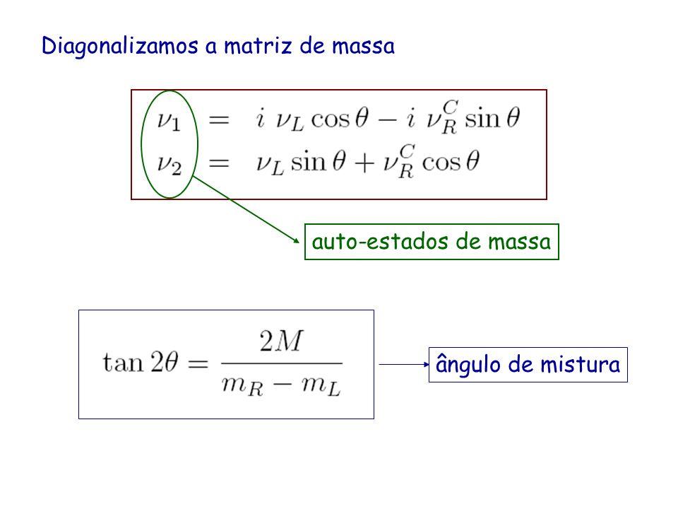 Diagonalizamos a matriz de massa auto-estados de massa ângulo de mistura