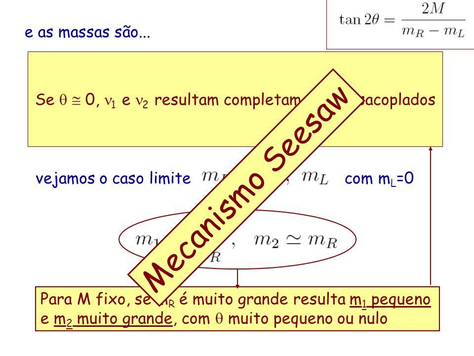 e as massas são... vejamos o caso limitecom m L =0 Para M fixo, se m R é muito grande resulta m 1 pequeno e m 2 muito grande, com muito pequeno ou nul
