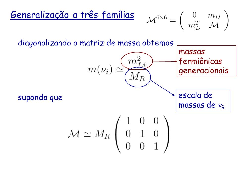 Generalização a três famílias para uma família massa de Dirac escala de massa do R para três famílias matrizes de 3 x 3 onde e a matriz de massa na La