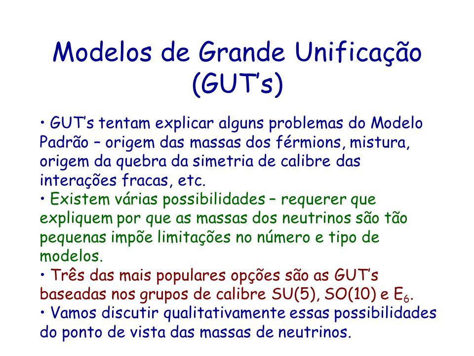 Modelos de Grande Unificação (GUTs) GUTs tentam explicar alguns problemas do Modelo Padrão – origem das massas dos férmions, mistura, origem da quebra